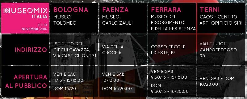 Museomix Italia 2016