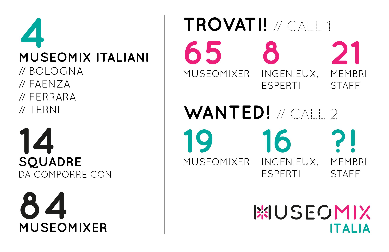 Museomix_Call1-02