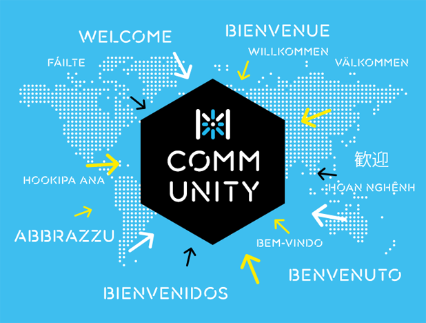 community_map
